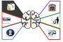 اطلاعات را با چه دستگاههایی در مغزمان مدیریت کنیم؟بخش سوم- مخلوط کن مغز