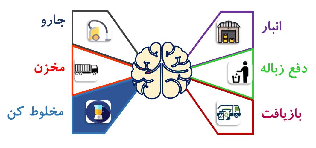 Brain Device- Blender01